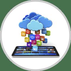 banner-hospedagem-apps
