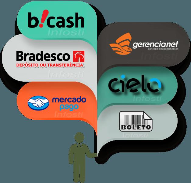 site preco pagamentos
