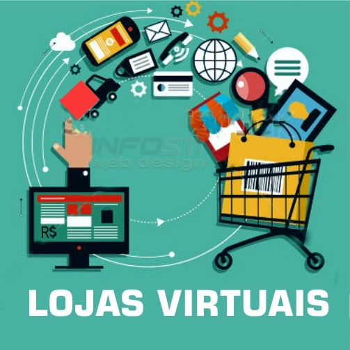 Loja Virtual Completa Desenvolvimento
